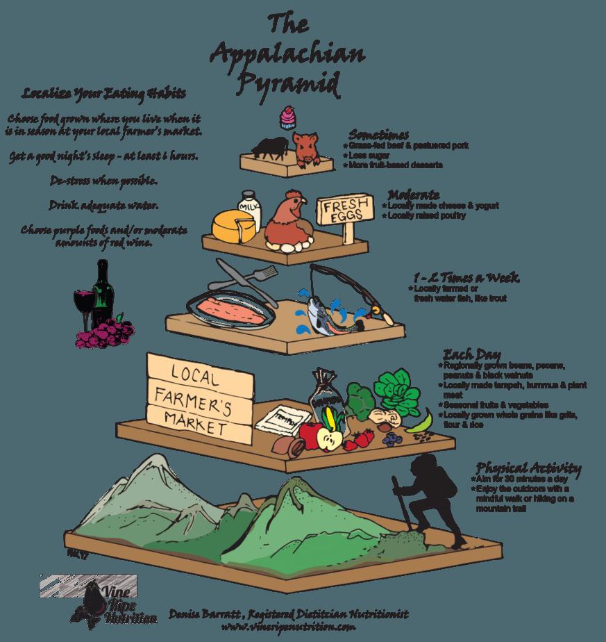 Appalachian Pyramid